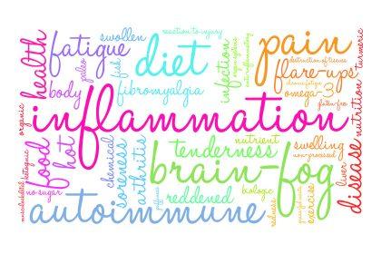 RIPK1 Inhibitors Inflammatory disease treatment
